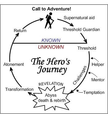 heros_journey4_8462.png